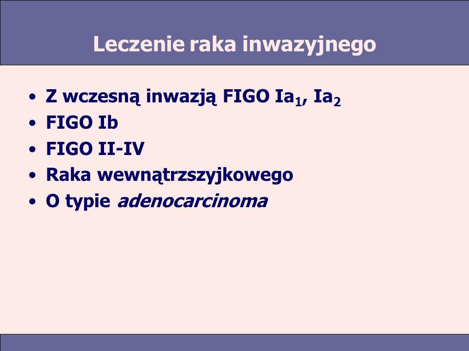 Leczenie raka inwazyjnego Z wczesną inwazją FIGO Ia 1, Ia 2 FIGO Ib FIGO II-IV Raka wewnątrzszyjkowego O typie adenocarcinoma