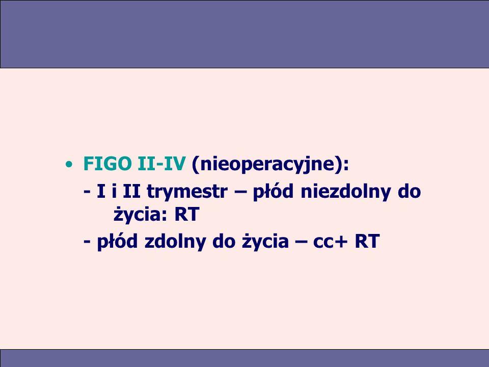 FIGO II-IV (nieoperacyjne): - I i II trymestr – płód niezdolny do życia: RT - płód zdolny do życia – cc+ RT