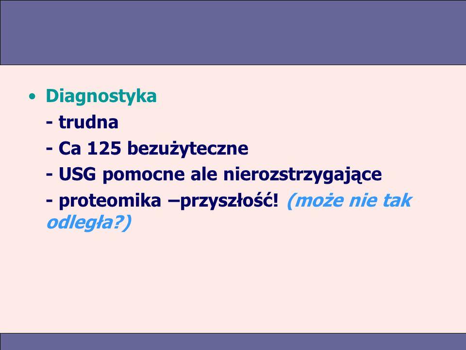 Diagnostyka - trudna - Ca 125 bezużyteczne - USG pomocne ale nierozstrzygające - proteomika –przyszłość.