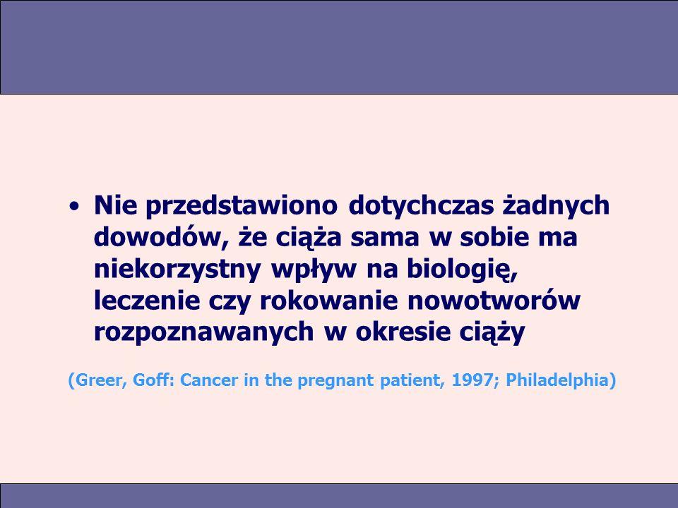 Nie przedstawiono dotychczas żadnych dowodów, że ciąża sama w sobie ma niekorzystny wpływ na biologię, leczenie czy rokowanie nowotworów rozpoznawanych w okresie ciąży (Greer, Goff: Cancer in the pregnant patient, 1997; Philadelphia)