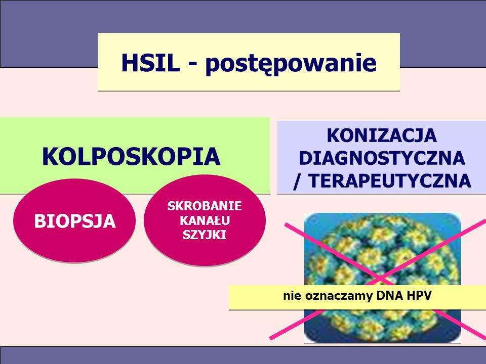 HSIL - postępowanie KOLPOSKOPIA KONIZACJA DIAGNOSTYCZNA / TERAPEUTYCZNA KONIZACJA DIAGNOSTYCZNA / TERAPEUTYCZNA BIOPSJA SKROBANIE KANAŁU SZYJKI SKROBANIE KANAŁU SZYJKI nie oznaczamy DNA HPV