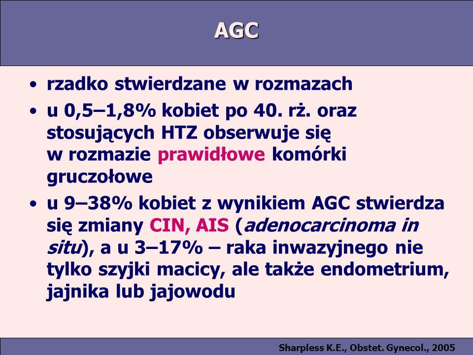 AGC rzadko stwierdzane w rozmazach u 0,5–1,8% kobiet po 40.