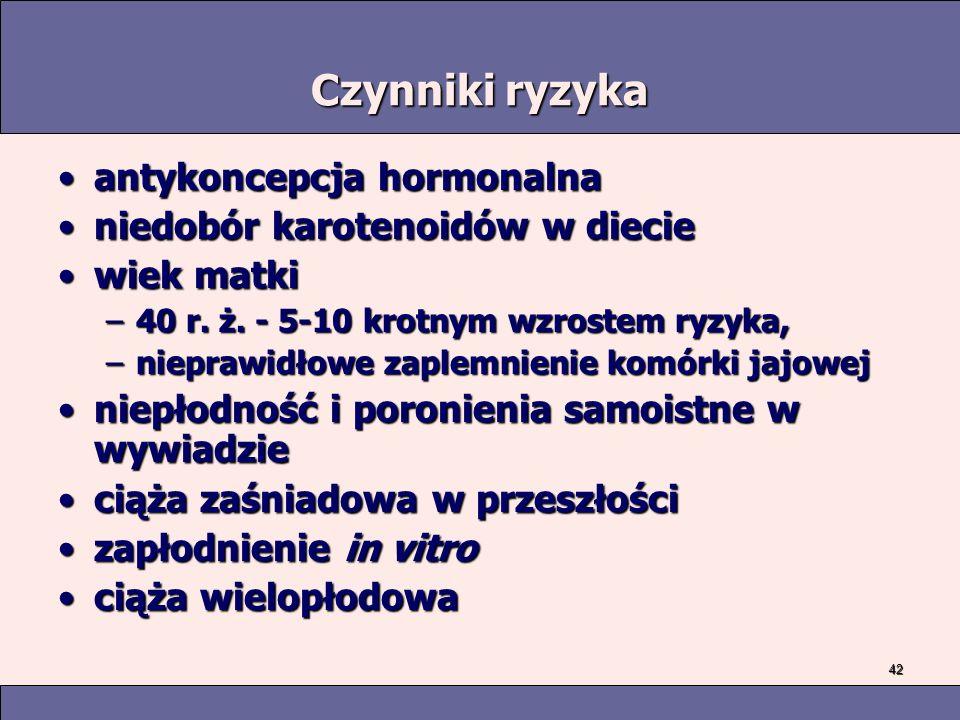 42 Czynniki ryzyka antykoncepcja hormonalnaantykoncepcja hormonalna niedobór karotenoidów w diecieniedobór karotenoidów w diecie wiek matkiwiek matki –40 r.