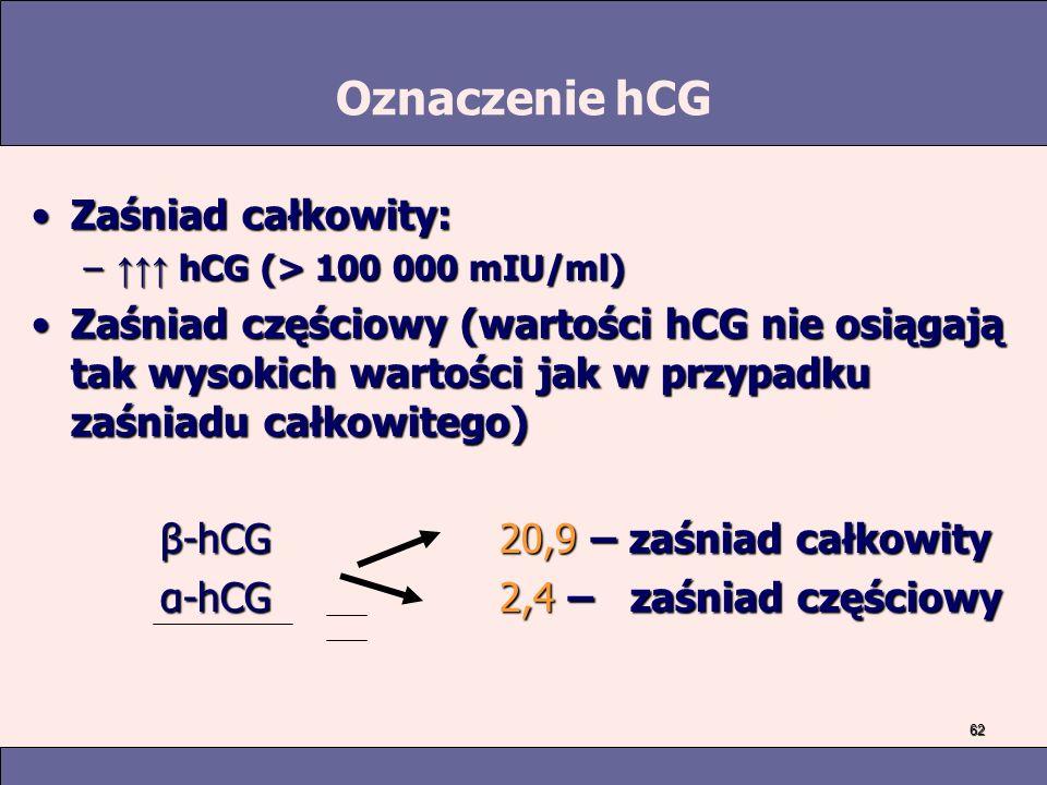 62 Oznaczenie hCG Zaśniad całkowity:Zaśniad całkowity: – hCG (> 100 000 mIU/ml) Zaśniad częściowy (wartości hCG nie osiągają tak wysokich wartości jak w przypadku zaśniadu całkowitego)Zaśniad częściowy (wartości hCG nie osiągają tak wysokich wartości jak w przypadku zaśniadu całkowitego) β-hCG 20,9 – zaśniad całkowity β-hCG 20,9 – zaśniad całkowity α-hCG 2,4 – zaśniad częściowy α-hCG 2,4 – zaśniad częściowy