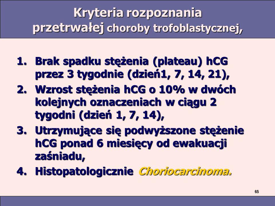 65 Kryteria rozpoznania przetrwałej choroby trofoblastycznej, 1.Brak spadku stężenia (plateau) hCG przez 3 tygodnie (dzień1, 7, 14, 21), 2.Wzrost stężenia hCG o 10% w dwóch kolejnych oznaczeniach w ciągu 2 tygodni (dzień 1, 7, 14), 3.Utrzymujące się podwyższone stężenie hCG ponad 6 miesięcy od ewakuacji zaśniadu, 4.Histopatologicznie Choriocarcinoma.