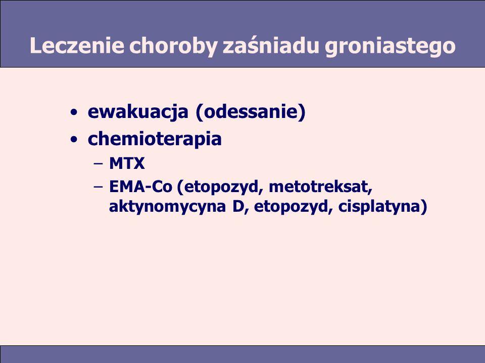 Leczenie choroby zaśniadu groniastego ewakuacja (odessanie) chemioterapia –MTX –EMA-Co (etopozyd, metotreksat, aktynomycyna D, etopozyd, cisplatyna)