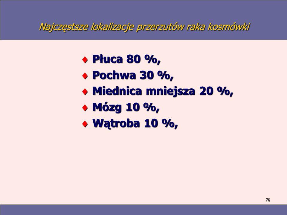 76 Najczęstsze lokalizacje przerzutów raka kosmówki Płuca 80 %, Płuca 80 %, Pochwa 30 %, Pochwa 30 %, Miednica mniejsza 20 %, Miednica mniejsza 20 %, Mózg 10 %, Mózg 10 %, Wątroba 10 %, Wątroba 10 %,
