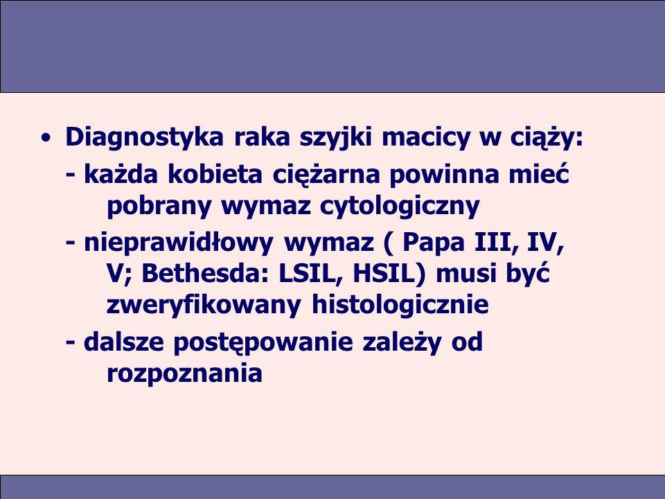 Diagnostyka raka szyjki macicy w ciąży: - każda kobieta ciężarna powinna mieć pobrany wymaz cytologiczny - nieprawidłowy wymaz ( Papa III, IV, V; Bethesda: LSIL, HSIL) musi być zweryfikowany histologicznie - dalsze postępowanie zależy od rozpoznania