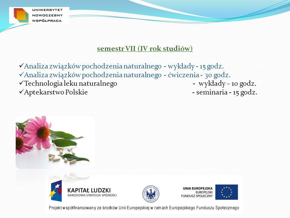 semestr VIII (IV rok studiów) Preparatyka związków pochodzenia naturalnego - wykłady - 15 godz.