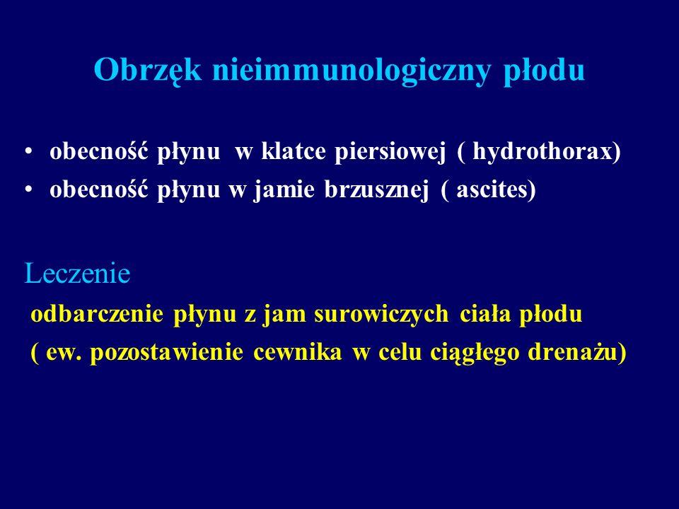 Obrzęk nieimmunologiczny płodu obecność płynu w klatce piersiowej ( hydrothorax) obecność płynu w jamie brzusznej ( ascites) Leczenie odbarczenie płyn