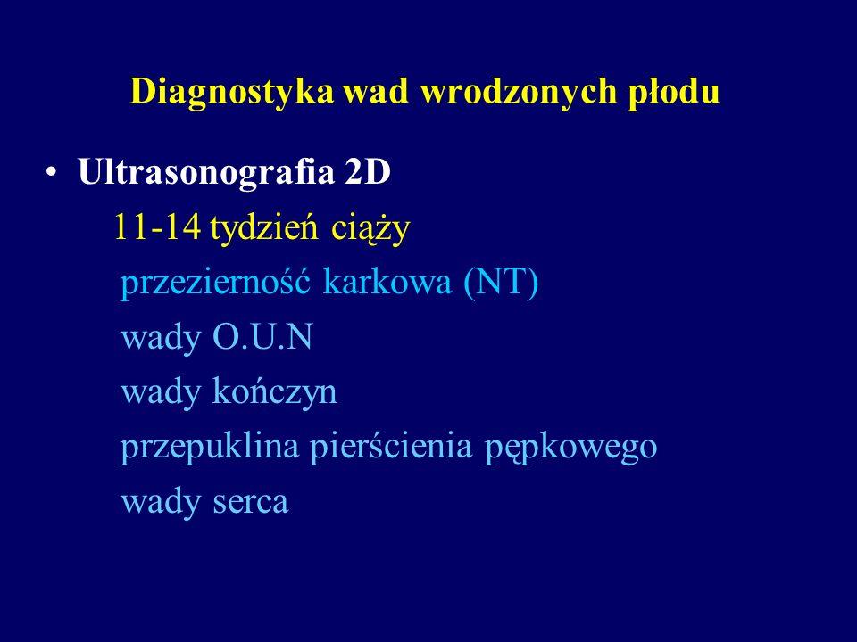 Diagnostyka wad wrodzonych płodu Ultrasonografia 2D 11-14 tydzień ciąży przezierność karkowa (NT) wady O.U.N wady kończyn przepuklina pierścienia pępk