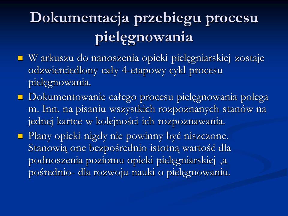 Dokumentacja przebiegu procesu pielęgnowania W arkuszu do nanoszenia opieki pielęgniarskiej zostaje odzwierciedlony cały 4-etapowy cykl procesu pielęg