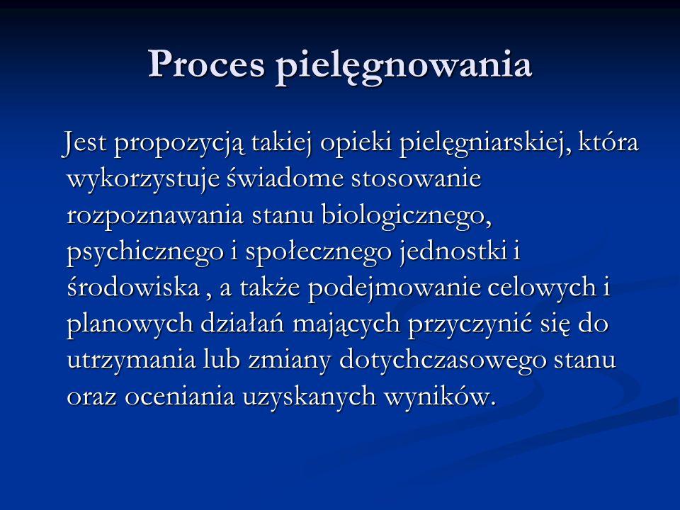 Proces pielęgnowania Jest propozycją takiej opieki pielęgniarskiej, która wykorzystuje świadome stosowanie rozpoznawania stanu biologicznego, psychicz