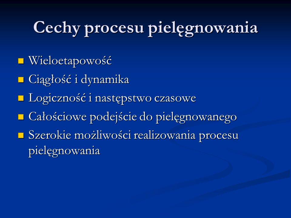 Wieloetapowość procesu pielęgnowania Składa się z kilku kolejno następujących po sobie etapów, w skład których wchodzą jeszcze elementy mniejsze.