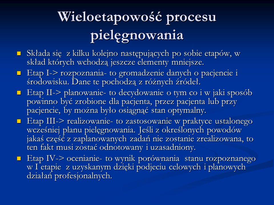 Dokumentacja przebiegu procesu pielęgnowania W arkuszu do nanoszenia opieki pielęgniarskiej zostaje odzwierciedlony cały 4-etapowy cykl procesu pielęgnowania.
