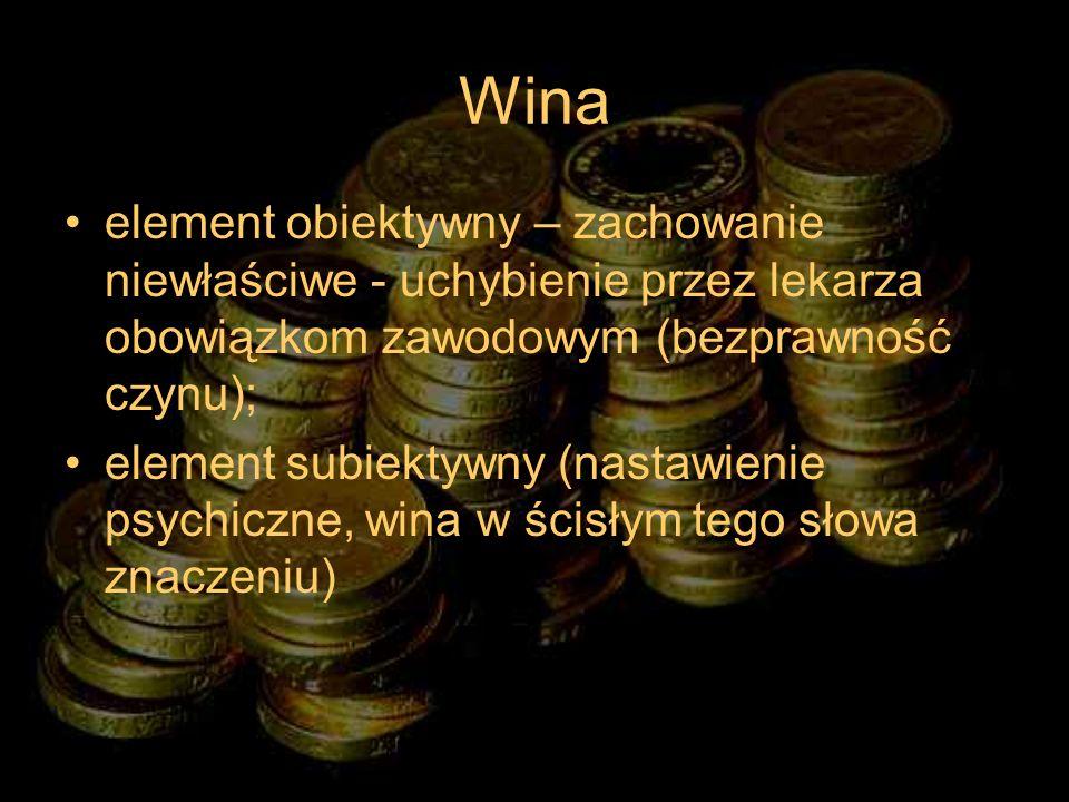 Wina Wina umyślna – dolus Dolus directus – zamiar bepośredni (sprawca chce wyrządzić szkodę) Dolus eventualis – zamiar wynikowy (sprawca godzi się świadomie na skutek swego postępowania) Wina nieumyślna – culpa (niedbalstwo)