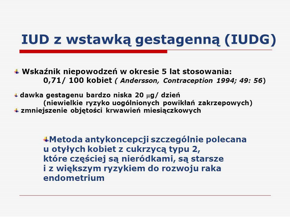 IUD z wstawką gestagenną (IUDG) Wskaźnik niepowodzeń w okresie 5 lat stosowania: 0,71/ 100 kobiet ( Andersson, Contraception 1994; 49: 56) dawka gestagenu bardzo niska 20 g/ dzień (niewielkie ryzyko uogólnionych powikłań zakrzepowych) zmniejszenie objętości krwawień miesiączkowych Metoda antykoncepcji szczególnie polecana u otyłych kobiet z cukrzycą typu 2, które częściej są nieródkami, są starsze i z większym ryzykiem do rozwoju raka endometrium