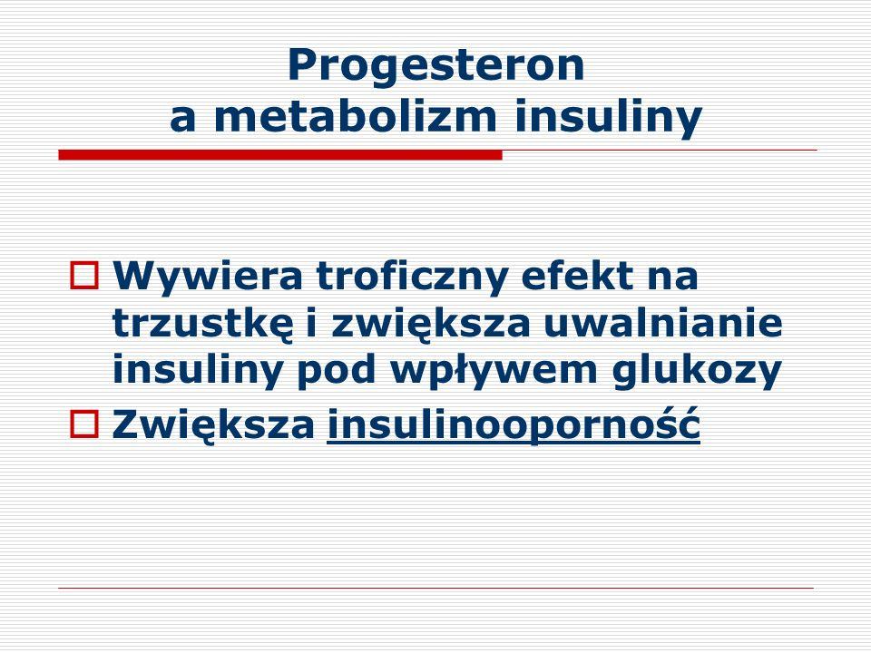 Progesteron a metabolizm insuliny Wywiera troficzny efekt na trzustkę i zwiększa uwalnianie insuliny pod wpływem glukozy Zwiększa insulinooporność