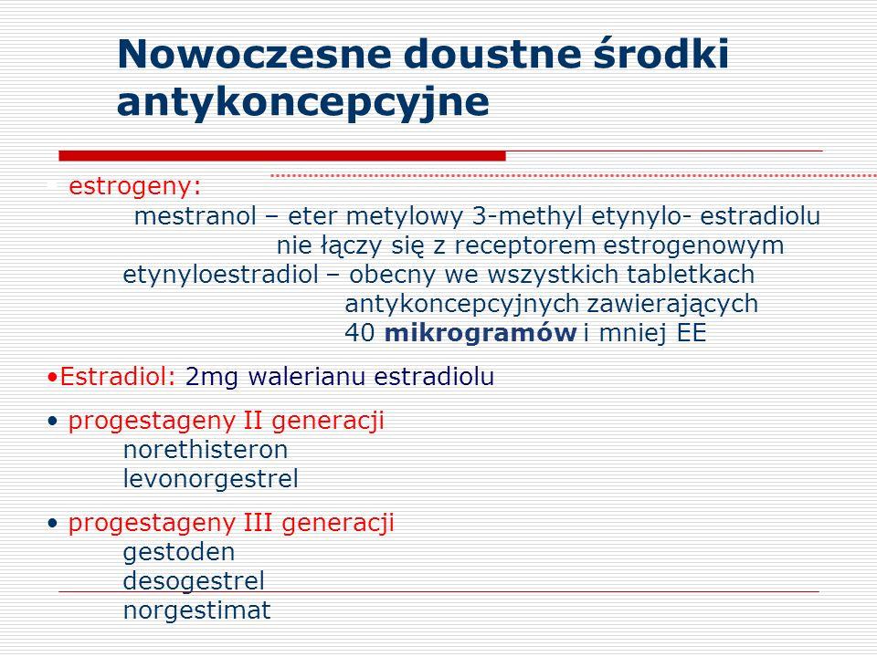 Nowoczesne doustne środki antykoncepcyjne estrogeny: mestranol – eter metylowy 3-methyl etynylo- estradiolu nie łączy się z receptorem estrogenowym etynyloestradiol – obecny we wszystkich tabletkach antykoncepcyjnych zawierających 40 mikrogramów i mniej EE Estradiol: 2mg walerianu estradiolu progestageny II generacji norethisteron levonorgestrel progestageny III generacji gestoden desogestrel norgestimat