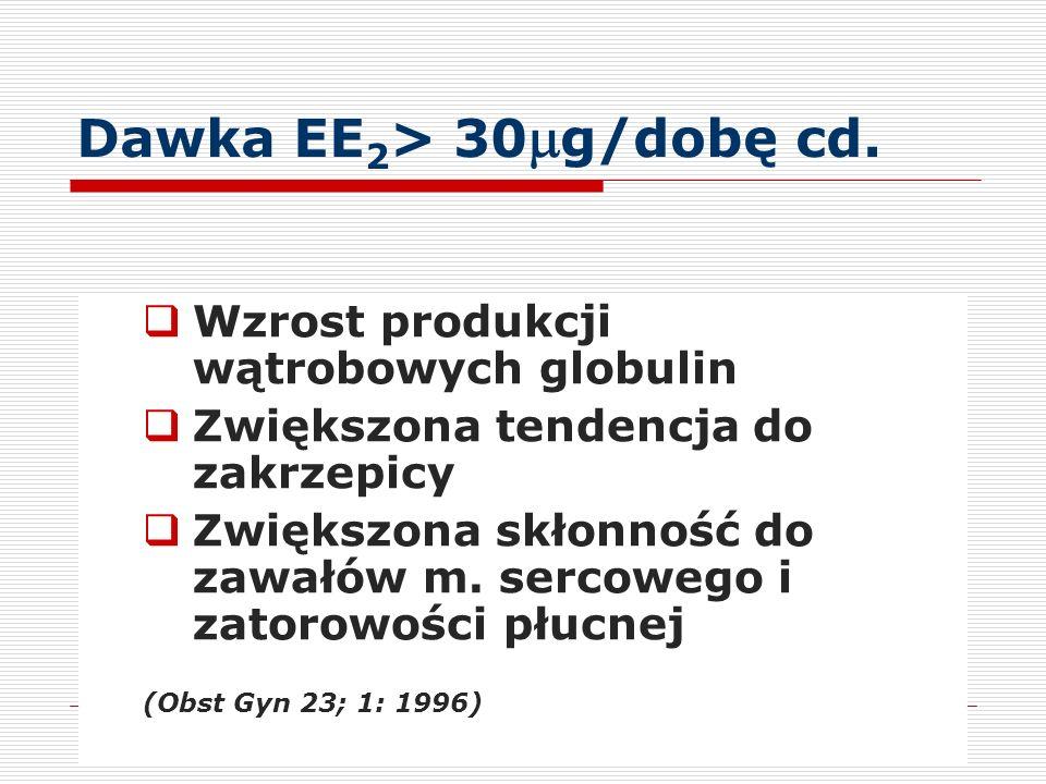 Dawka EE 2 > 30 g/dobę cd.