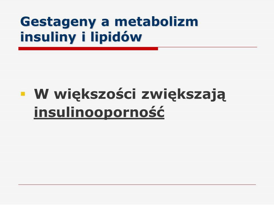 Gestageny a metabolizm insuliny i lipidów W większości zwiększają insulinooporność