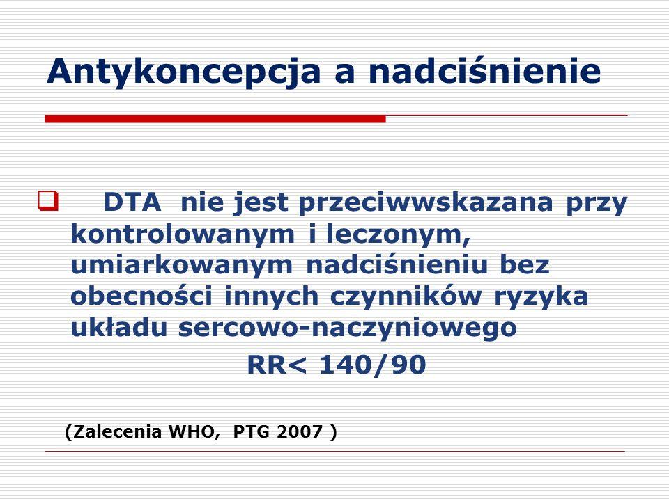 DTA nie jest przeciwwskazana przy kontrolowanym i leczonym, umiarkowanym nadciśnieniu bez obecności innych czynników ryzyka układu sercowo-naczyniowego RR< 140/90 Antykoncepcja a nadciśnienie (Zalecenia WHO, PTG 2007 )