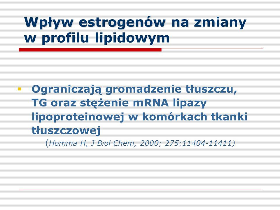 Wpływ estrogenów na z Wpływ estrogenów na zmiany w profilu lipidowym Ograniczają gromadzenie tłuszczu, TG oraz stężenie mRNA lipazy lipoproteinowej w komórkach tkanki tłuszczowej ( Homma H, J Biol Chem, 2000; 275:11404-11411)