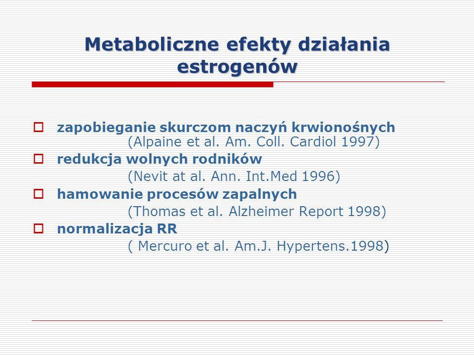 Metaboliczne efekty działania estrogenów zapobieganie skurczom naczyń krwionośnych (Alpaine et al.