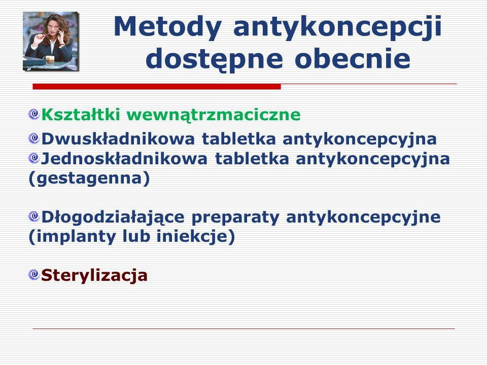 Metody antykoncepcji dostępne obecnie Dwuskładnikowa tabletka antykoncepcyjna Jednoskładnikowa tabletka antykoncepcyjna (gestagenna) Dłogodziałające preparaty antykoncepcyjne (implanty lub iniekcje) Sterylizacja Kształtki wewnątrzmaciczne