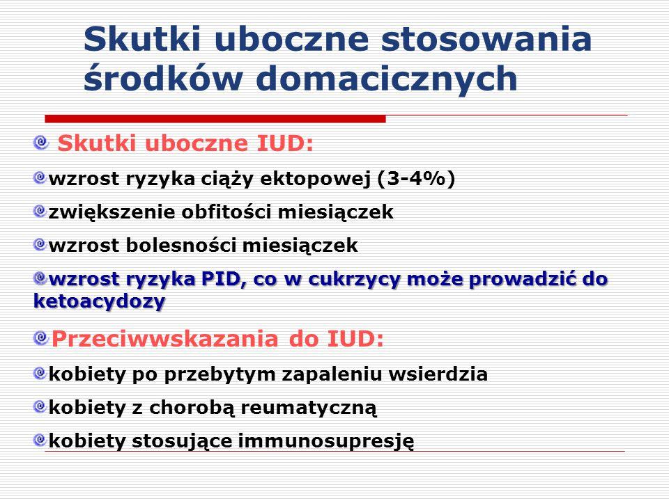 Skutki uboczne stosowania środków domacicznych Skutki uboczne IUD: wzrost ryzyka ciąży ektopowej (3-4%) zwiększenie obfitości miesiączek wzrost bolesności miesiączek wzrost ryzyka PID, co w cukrzycy może prowadzić do ketoacydozy Przeciwwskazania do IUD: kobiety po przebytym zapaleniu wsierdzia kobiety z chorobą reumatyczną kobiety stosujące immunosupresję