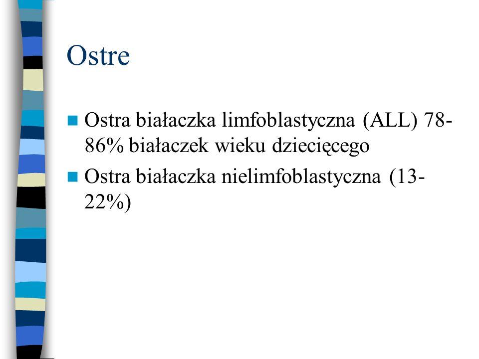 Ostre Ostra białaczka limfoblastyczna (ALL) 78- 86% białaczek wieku dziecięcego Ostra białaczka nielimfoblastyczna (13- 22%)