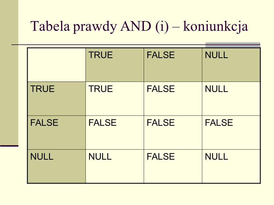 Tabela prawdy AND (i) – koniunkcja TRUEFALSENULL TRUE FALSENULL FALSE NULL FALSENULL