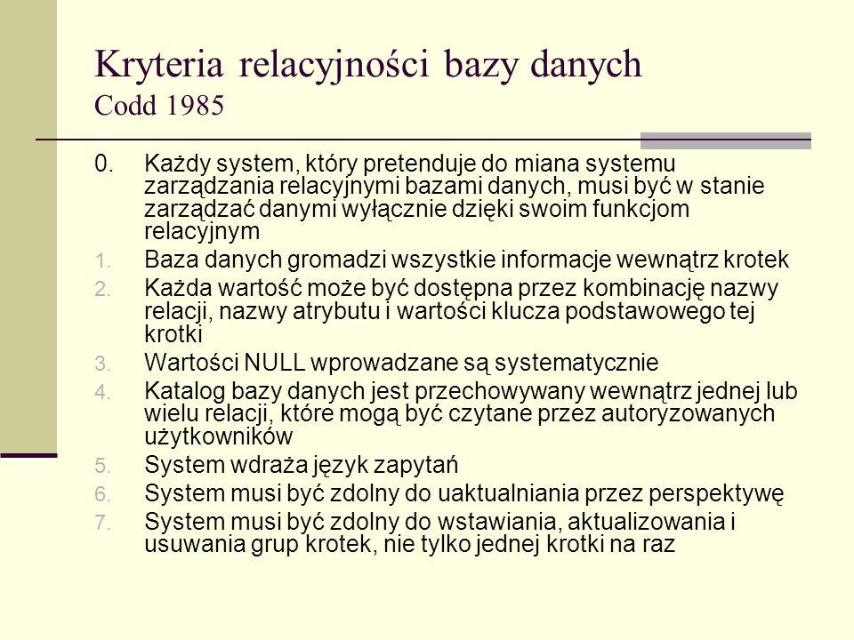 Kryteria relacyjności bazy danych Codd 1985 0. Każdy system, który pretenduje do miana systemu zarządzania relacyjnymi bazami danych, musi być w stani