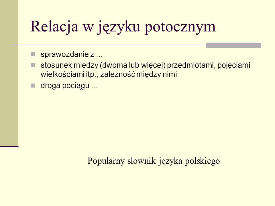Relacja w języku potocznym sprawozdanie z... stosunek między (dwoma lub więcej) przedmiotami, pojęciami wielkościami itp., zależność między nimi droga