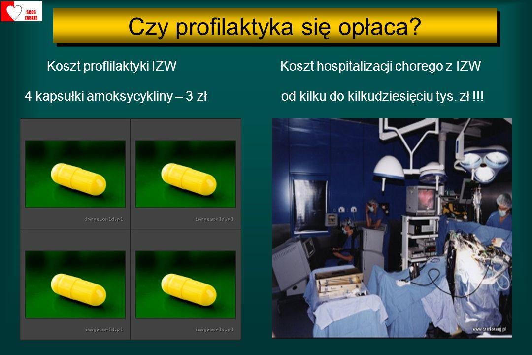 Koszt proflilaktyki IZW Koszt hospitalizacji chorego z IZW 4 kapsułki amoksycykliny – 3 zł od kilku do kilkudziesięciu tys. zł !!! Czy profilaktyka si