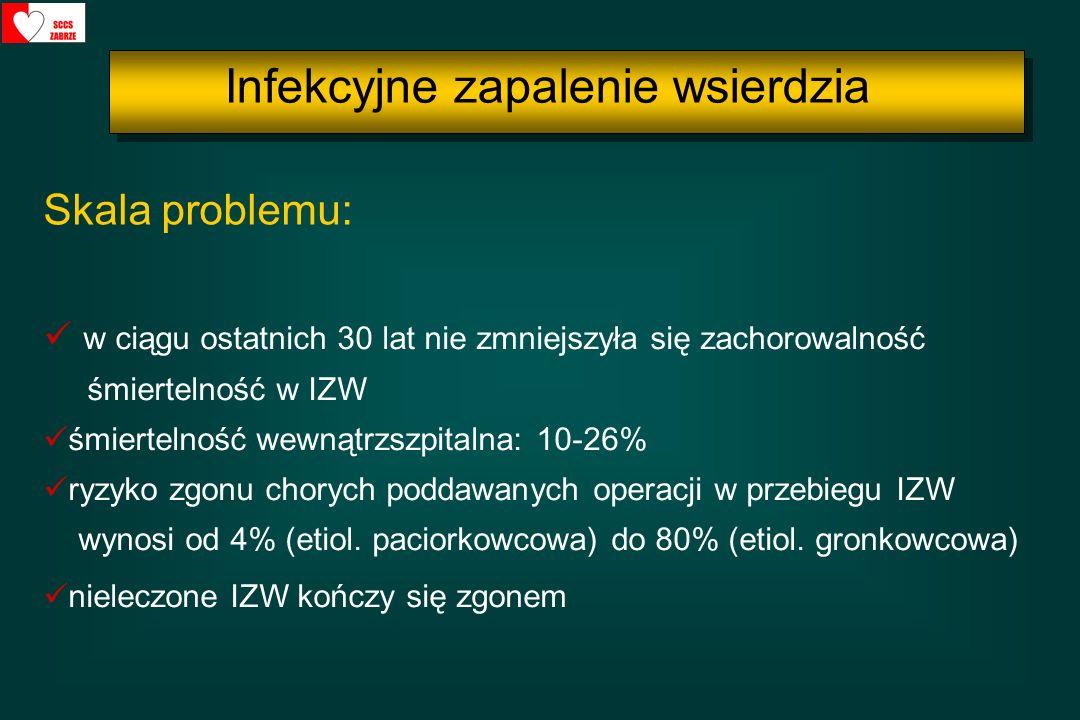 Farmakologiczne: - paciorkowce - ceftriakson, wankomycyna, penicylina G, gentamycyna, netylmycyna - gronkowce - wankomycyna, oksacylina, ryfampicyna - inne drobnoustroje - ampicylina, penicylina G, wankomycyna - profilaktyka przeciwgrzybicza Inwazyjne: - zabieg kardiochirurgiczny (np.
