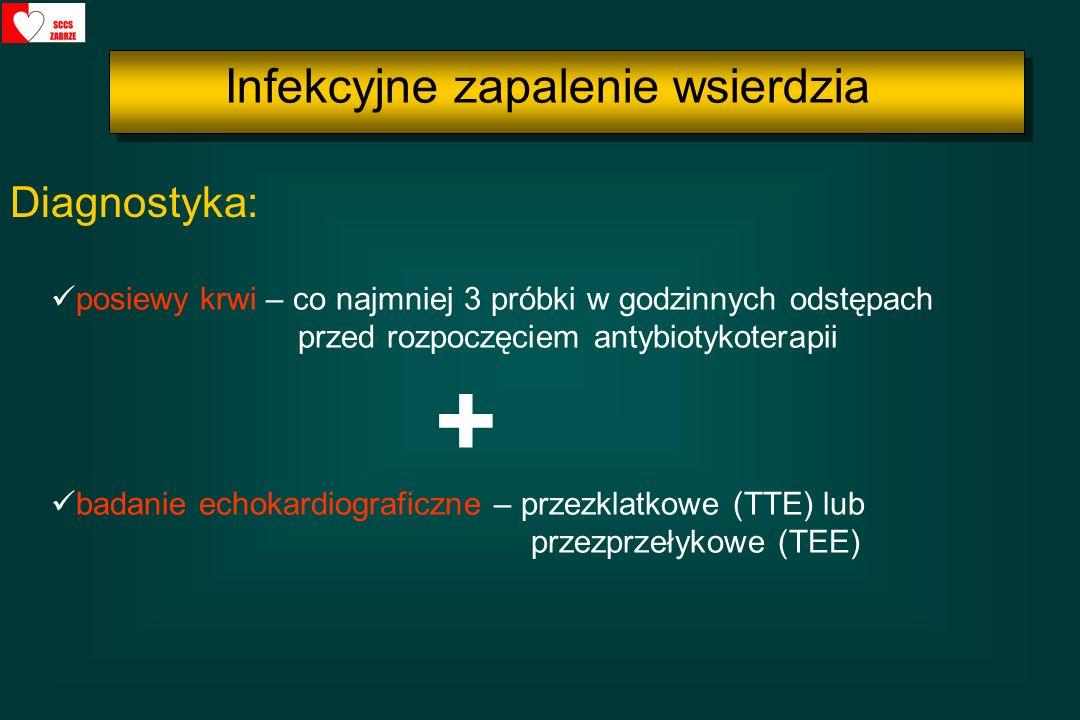 Wytyczne ESC, Kardiol Pol 2010; 68; 1 (supl.1) Infekcyjne zapalenie wsierdzia