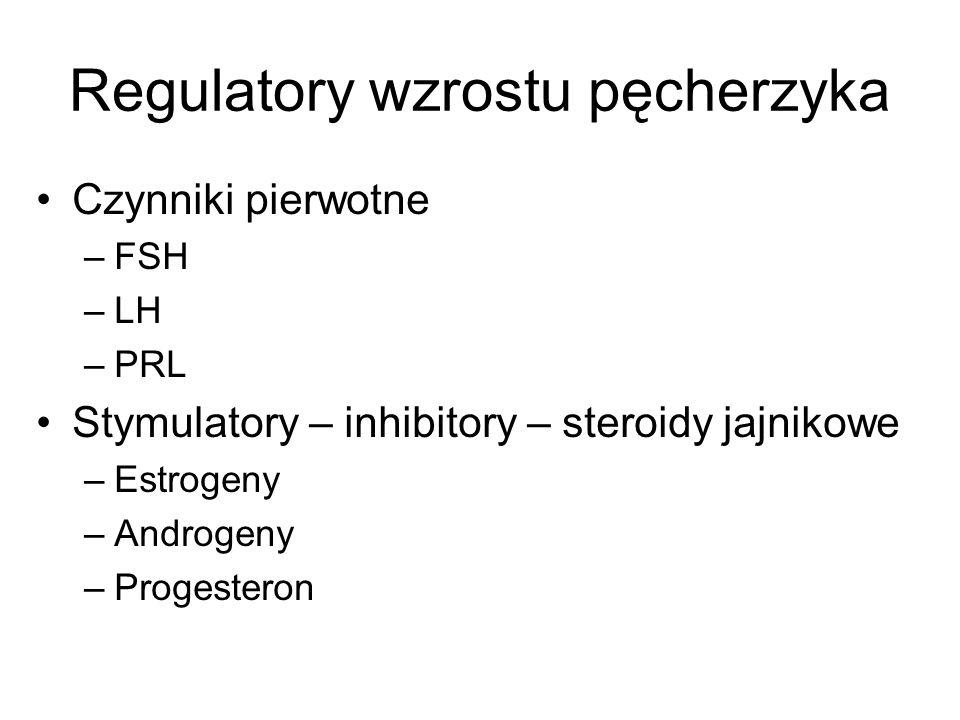Regulatory wzrostu pęcherzyka Czynniki pierwotne –FSH –LH –PRL Stymulatory – inhibitory – steroidy jajnikowe –Estrogeny –Androgeny –Progesteron