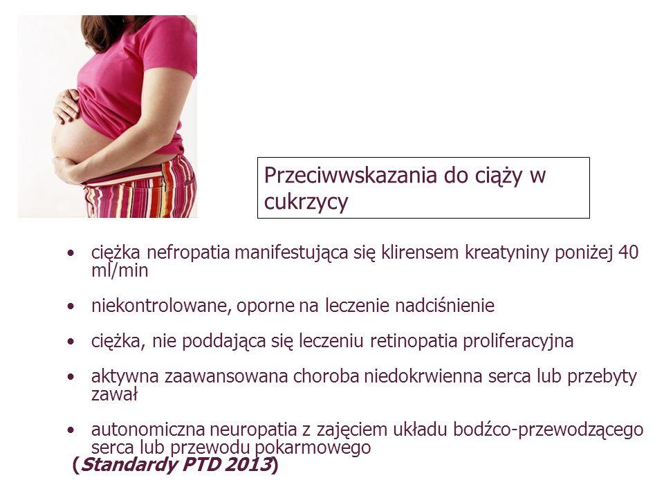 Przeciwwskazania do ciąży w cukrzycy ciężka nefropatia manifestująca się klirensem kreatyniny poniżej 40 ml/min niekontrolowane, oporne na leczenie na