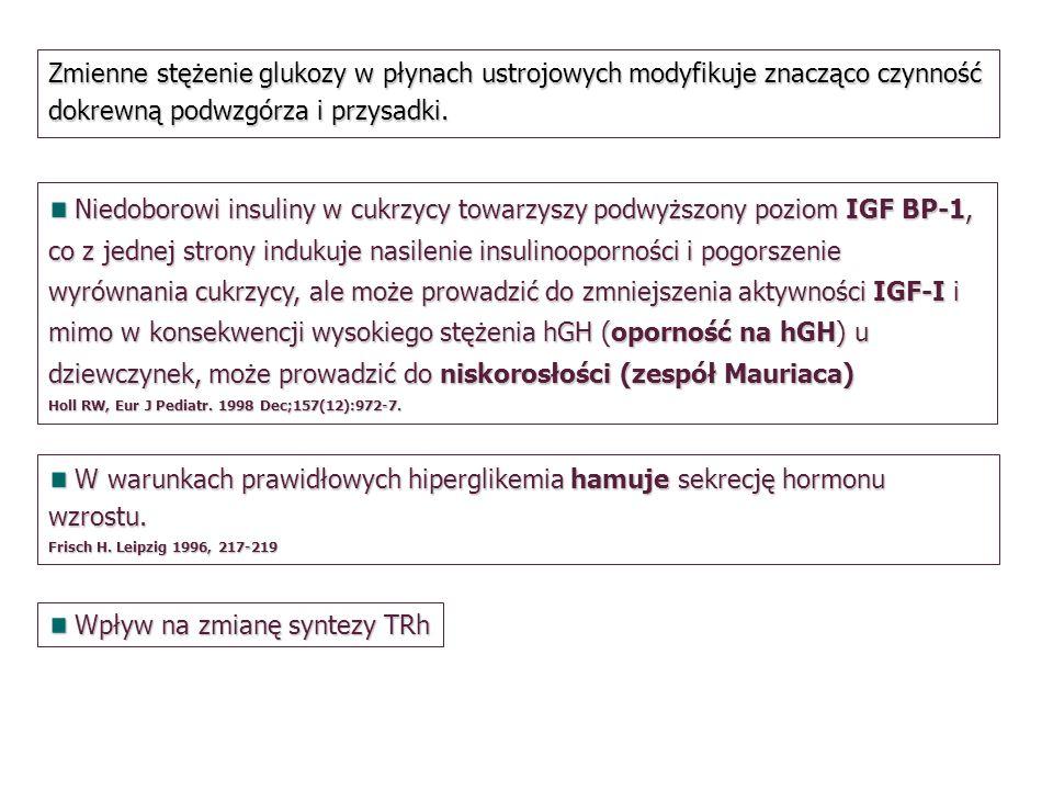 ZABURZENIE WZRASTANIA U DZIEWCZYNEK Z CUKRZYCĄ !!!.