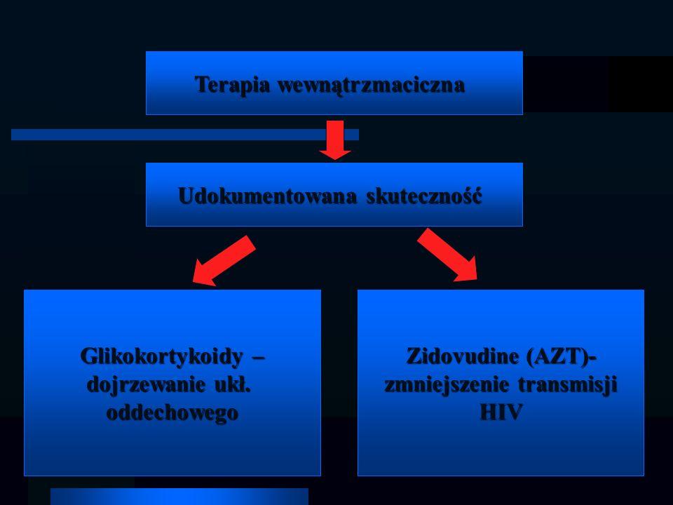 Terapia wewnątrzmaciczna Zidovudine (AZT)- zmniejszenie transmisji HIV Glikokortykoidy – dojrzewanie ukł. oddechowego Udokumentowana skuteczność