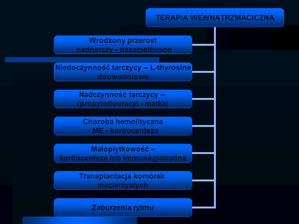 TERAPIA WEWNĄTRZMACICZNA Wrodzony przerost nadnerczy - dexamethason Niedoczynność tarczycy – L-thyrosine doowodniowo Nadczynność tarczycy – (propyloti