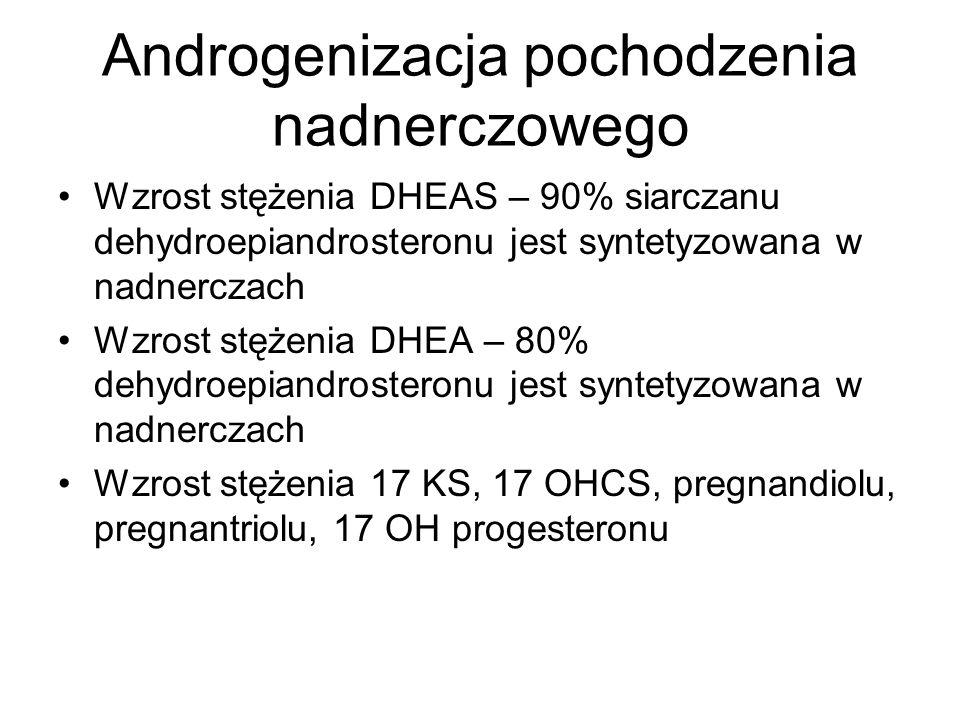 Androgenizacja pochodzenia nadnerczowego Wzrost stężenia DHEAS – 90% siarczanu dehydroepiandrosteronu jest syntetyzowana w nadnerczach Wzrost stężenia