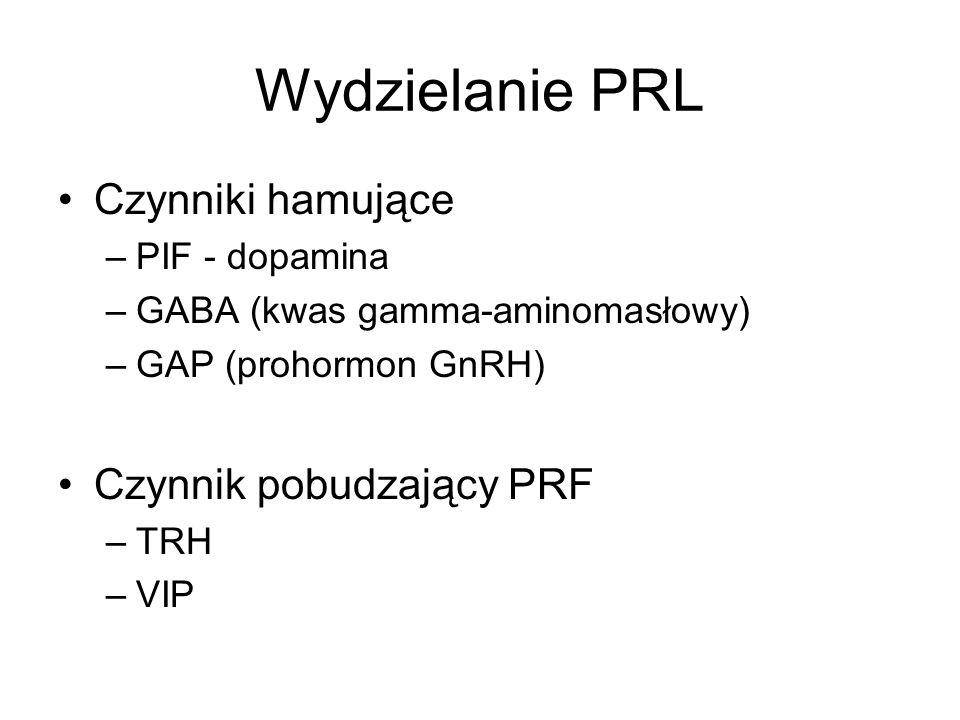 Wydzielanie PRL Czynniki hamujące –PIF - dopamina –GABA (kwas gamma-aminomasłowy) –GAP (prohormon GnRH) Czynnik pobudzający PRF –TRH –VIP