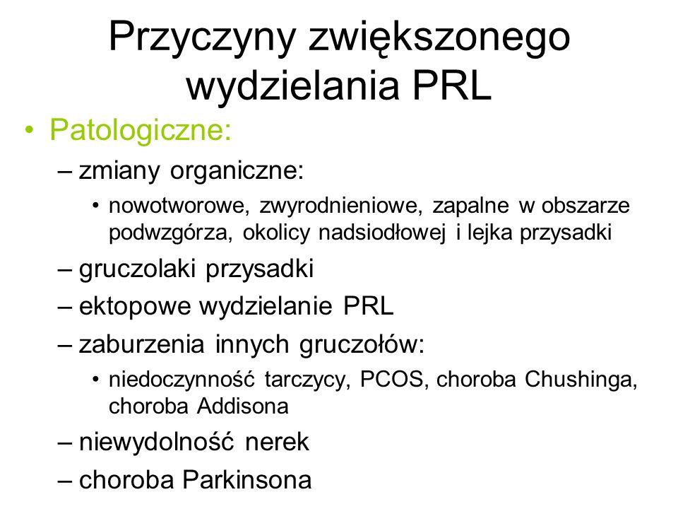 Przyczyny zwiększonego wydzielania PRL Patologiczne: –zmiany organiczne: nowotworowe, zwyrodnieniowe, zapalne w obszarze podwzgórza, okolicy nadsiodło