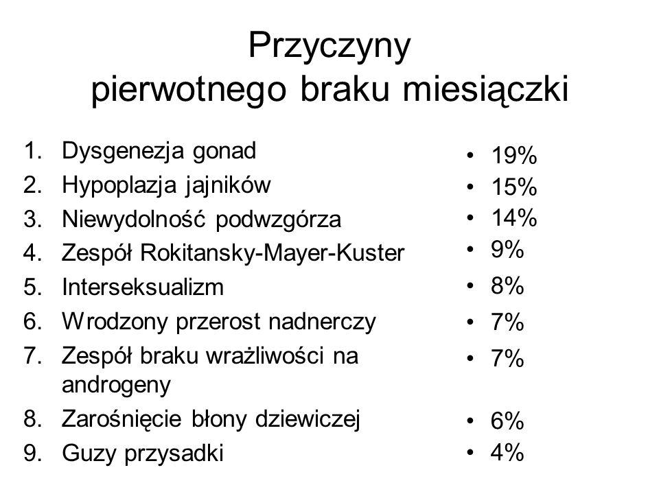 1.Dysgenezja gonad 2.Hypoplazja jajników 3.Niewydolność podwzgórza 4.Zespół Rokitansky-Mayer-Kuster 5.Interseksualizm 6.Wrodzony przerost nadnerczy 7.