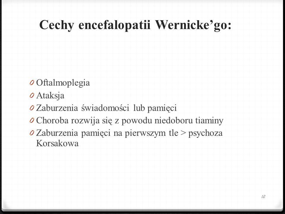 Cechy encefalopatii Wernickego: 0 Oftalmoplegia 0 Ataksja 0 Zaburzenia świadomości lub pamięci 0 Choroba rozwija się z powodu niedoboru tiaminy 0 Zabu
