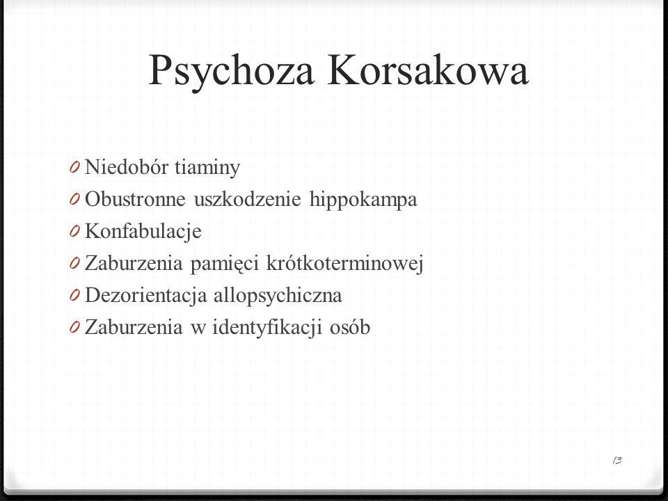 Psychoza Korsakowa 0 Niedobór tiaminy 0 Obustronne uszkodzenie hippokampa 0 Konfabulacje 0 Zaburzenia pamięci krótkoterminowej 0 Dezorientacja allopsychiczna 0 Zaburzenia w identyfikacji osób 13
