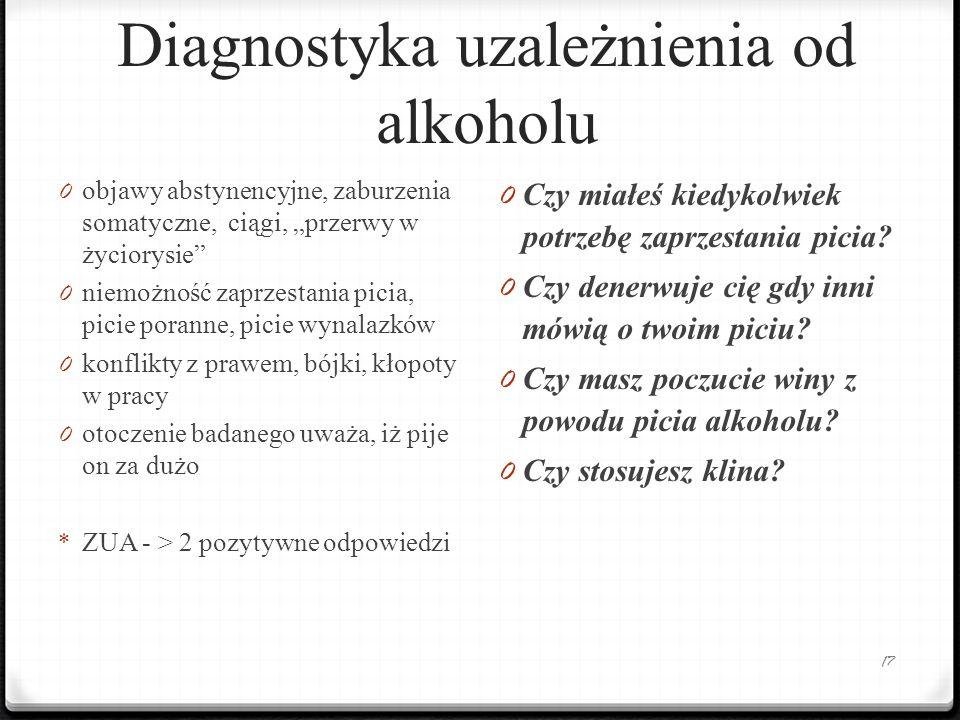 Diagnostyka uzależnienia od alkoholu 17 0 objawy abstynencyjne, zaburzenia somatyczne, ciągi, przerwy w życiorysie 0 niemożność zaprzestania picia, picie poranne, picie wynalazków 0 konflikty z prawem, bójki, kłopoty w pracy 0 otoczenie badanego uważa, iż pije on za dużo * ZUA - > 2 pozytywne odpowiedzi 0 Czy miałeś kiedykolwiek potrzebę zaprzestania picia.