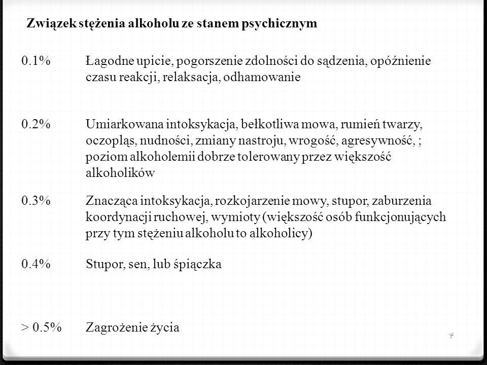 Kryteria diagnostyczne upicia alkoholowego 0 A.Wypicie alkoholu w ostatnim czasie.